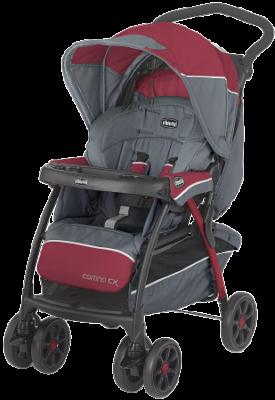 Baby Stroller Reviews