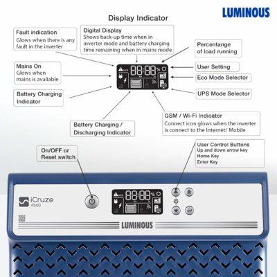 Luminous iCruze 4500 4KVA Super Inverter LCD display