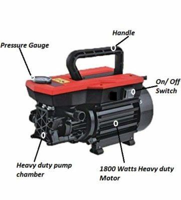 Starq Electric High-pressure Washer