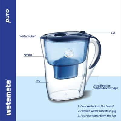 Watamate Puro ACFT, 2.6 LTR Activated Carbon Water Filter jug/Pitcher